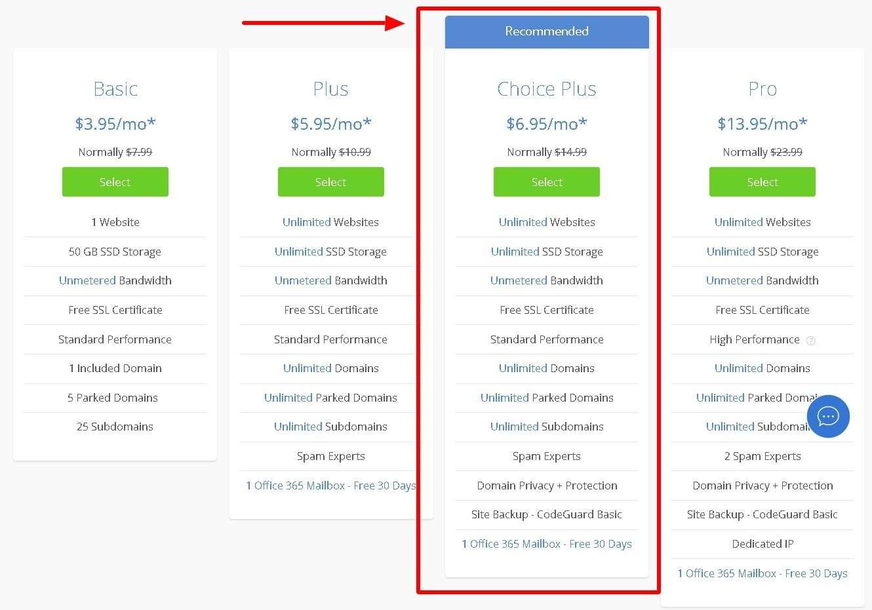 Best hosting for Amazon affiliate 2020